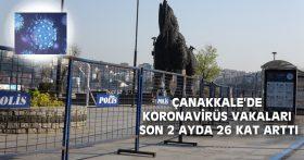 ÇANAKKALE'DE KORONAVİRÜS VAKALARI SON 2 AYDA 26 KAT ARTTI